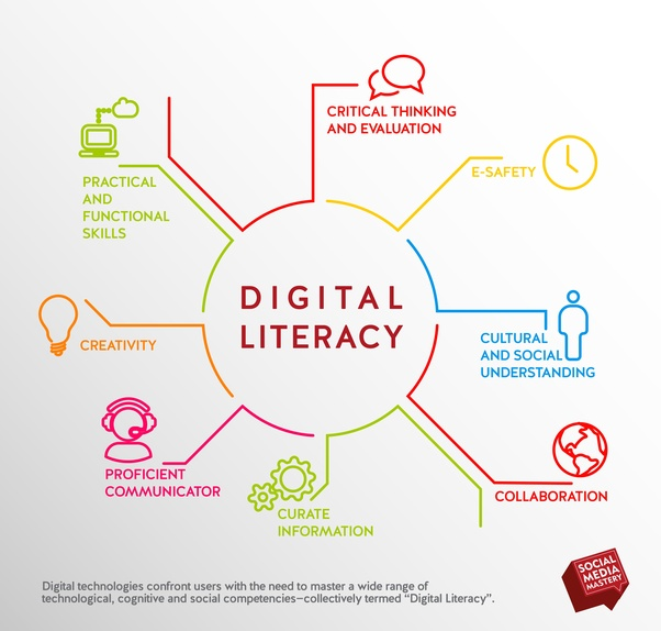 What are the Advantages and disadvantages of being digital literate