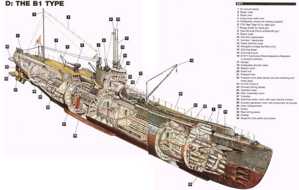 can a submersible aircraft carrier be built quora uss missouri diagram #2