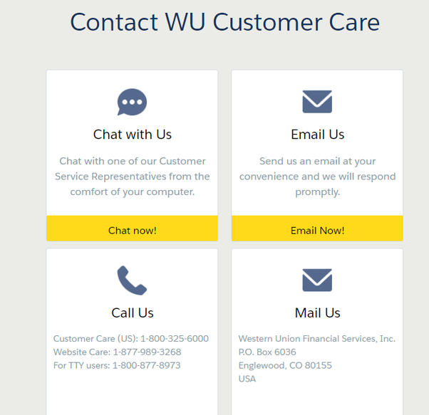 How to send money via Western Union online with just credit