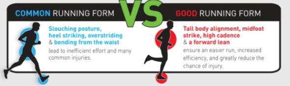 how to avoid knee pain when running