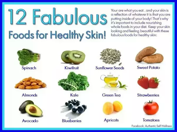 Healthy Food For Face Glow