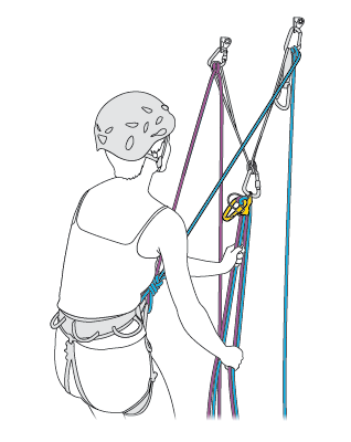 Why Do British Climbers Use A Hip Belay Technique When