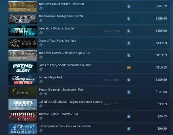 The list of REALLY free Steam games : Steam - reddit