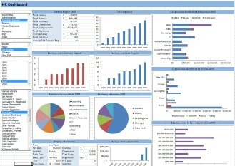 How to use Excel as a data visualization tool - Quora