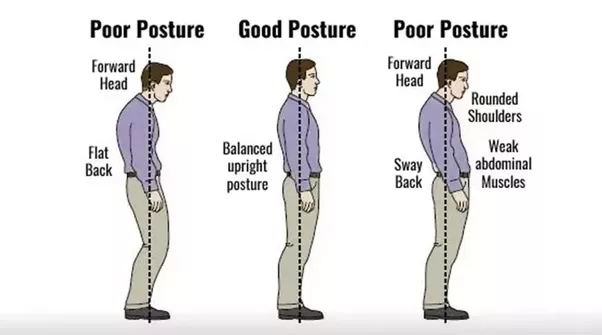 What Tips Can You Offer About Using Body Language