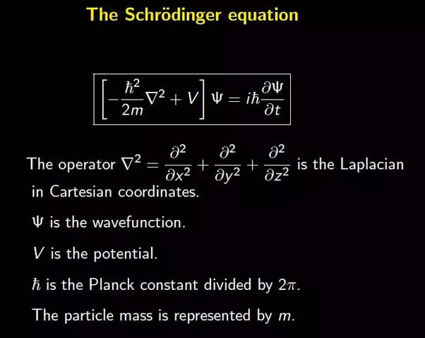 What is the derivation of Schrödinger's wave equation? - Quora