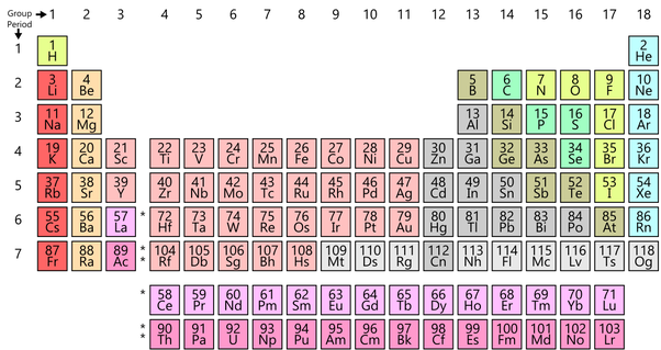 Which Block In The Periodic Table Do The Sodium And Oxygen Belong To