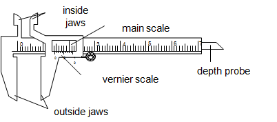 what is the difference between direct vernier and retrograde vernier rh quora com vernier caliper diagram with parts vernier caliper diagram in hindi