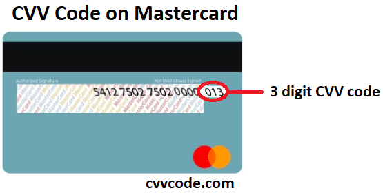 What Is A Debit Card Cvv Number Quora