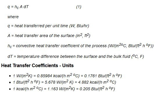 What Is The Equation Of Convection Of Heat Transfer Quora