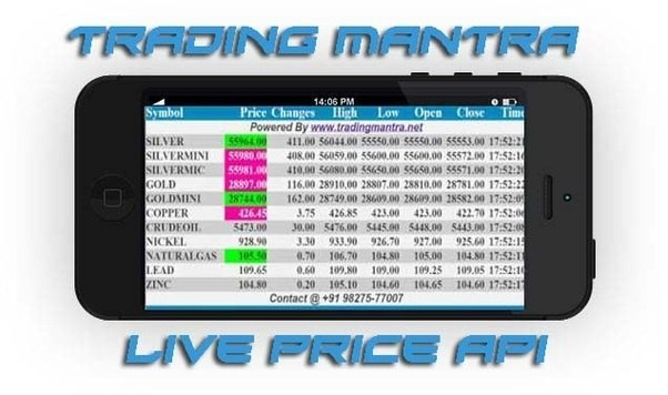 Is There Price Difference Between Crude Oil Futures Traded In Mcx