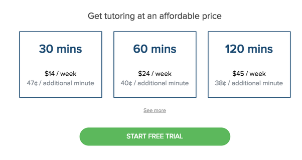 medicine essay writing courses online free
