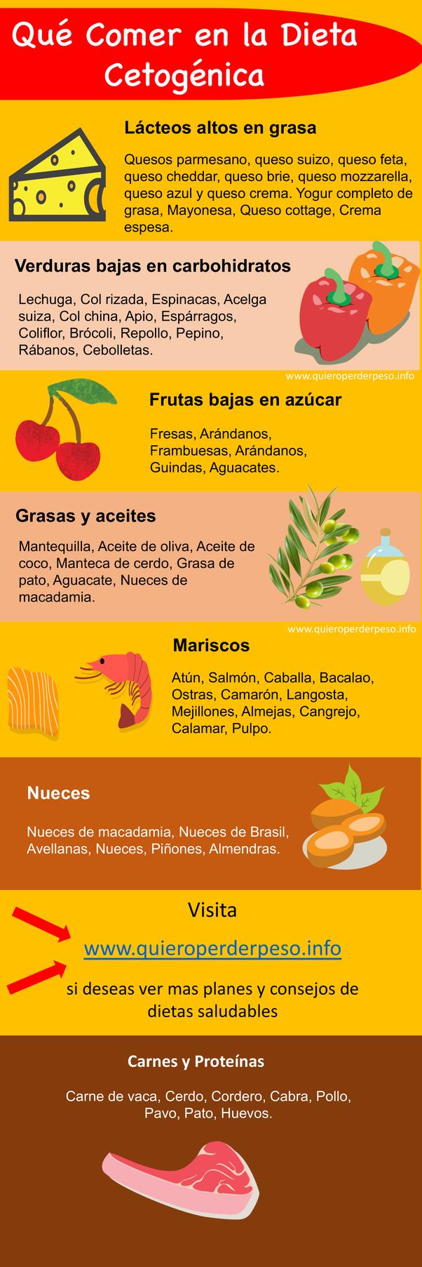 receta de brócoli para la dieta cetosis