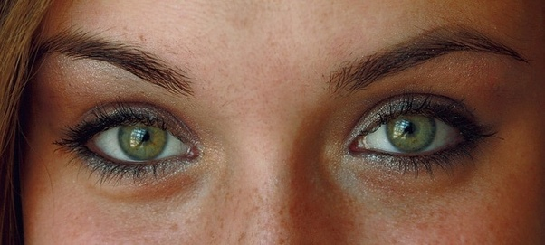 What Percentage Of The Human Population Has Green Eyes And Is Left