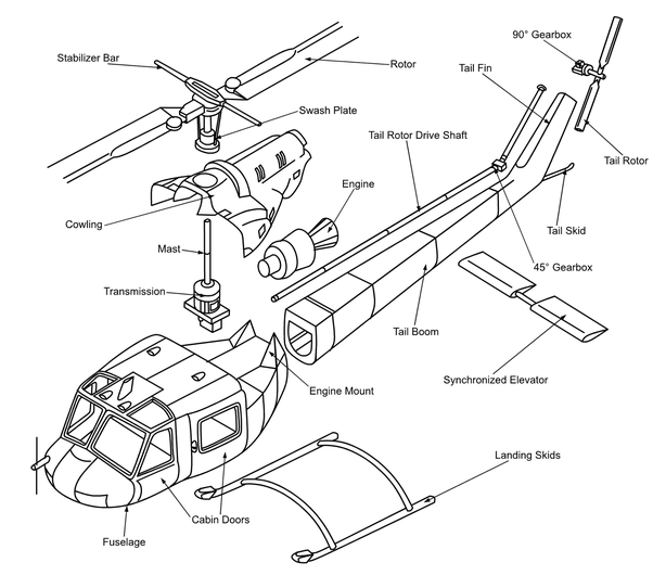 what are the name of rc helicopter parts quora rh quora com
