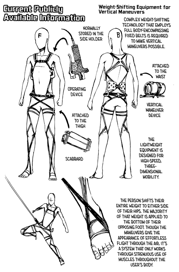 what are the weapons in  u0026 39 attack on titan u0026 39  and how are they