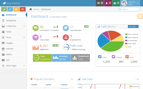 Top 30 best quality bootstrap admin dashboard for Jquery admin panel template free download
