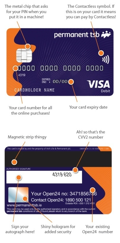 which is the card number in debit cards  quora
