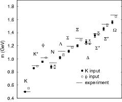 thirty years that shook physics pdf
