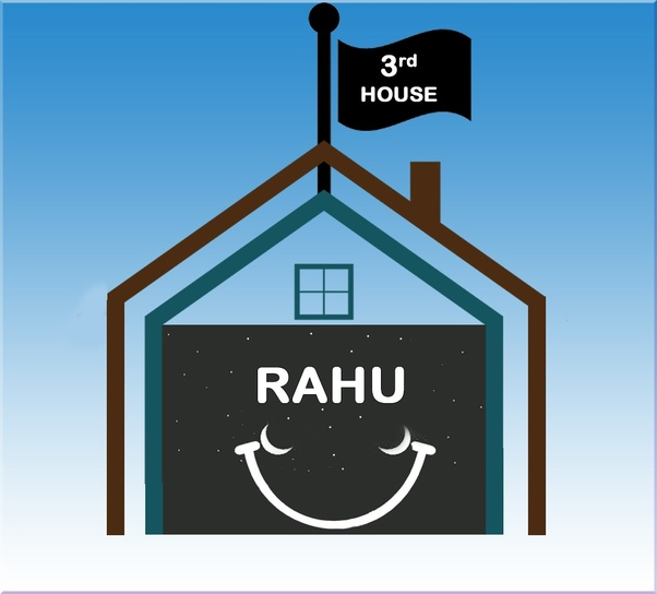 What happens when Rahu is in the 3rd house? - Quora