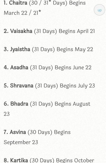 What are the names of 12 months in Hindi? - Quora