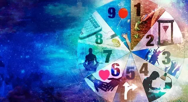 In numerology, are one's life path number and birthday number