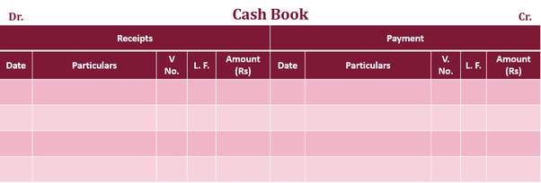 what are the types of cash books in accounting quora