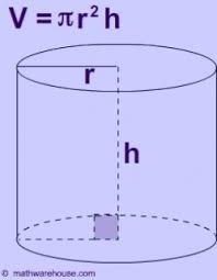 Equation for Calculating the Volume of a Cylinder