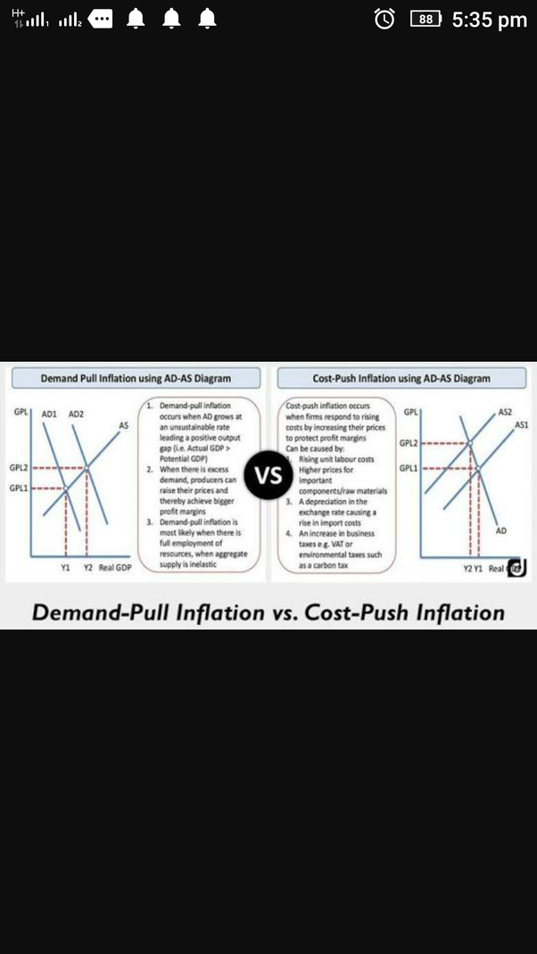 What Is The Difference Between Demand Pull Inflation And Cost Push