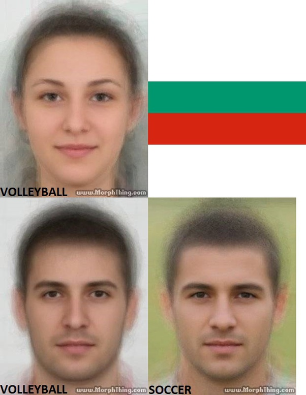 Like men what bulgarian are 8 Famous