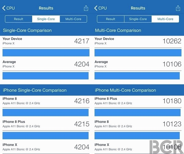 Will Snapdragon 855 beat Apple A12 bionic in performance