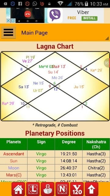Per The Birth Chart Is Anything Good In My Life How Will My