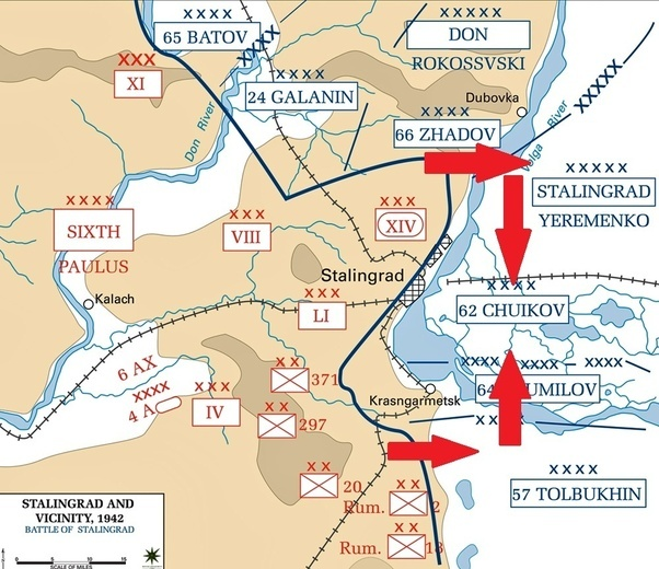 In the battle for Stalingrad how would a general avoid the stalemate ...