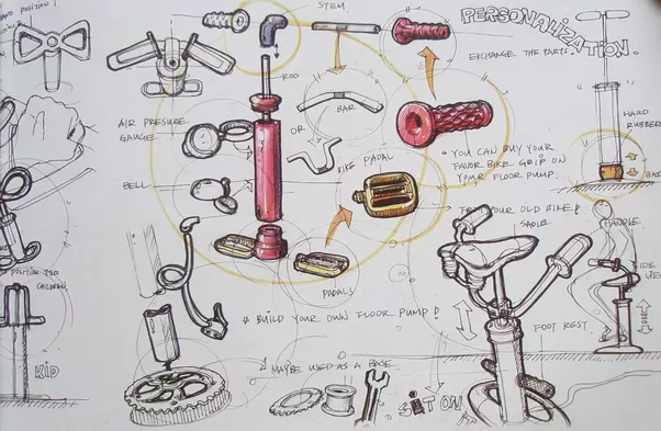 industrial design sketches. I Will Walk You Through The Process Went During My Industrial Design Course. There Are Many Methods For Learning To Sketch And This Is Just Sketches A