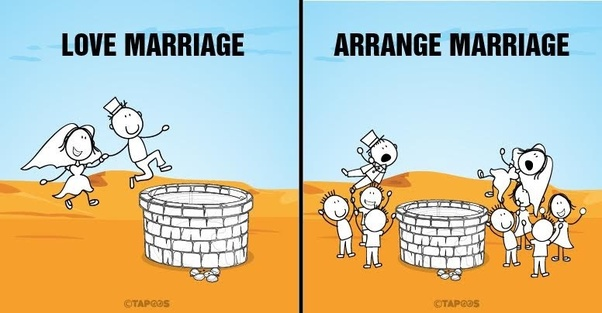 Image result for arranged marriage