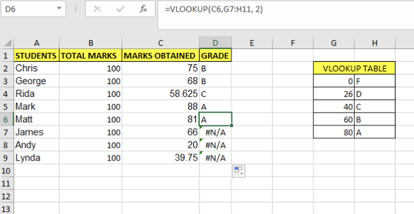 Microsoft Excel: Why does Vlookup hit and miss cells? - Quora