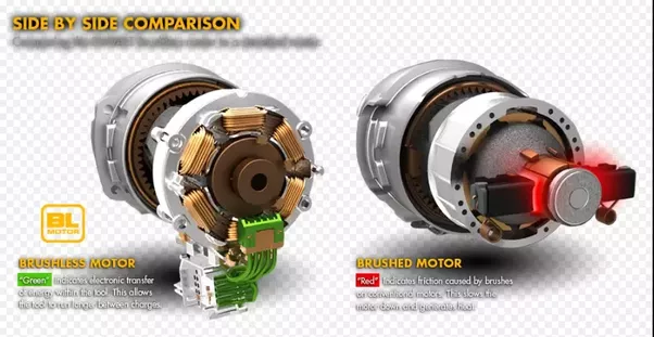 What is a brushed motor what 39 s the difference between for Dc brushless motor design