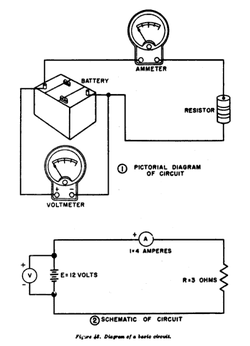 what is the difference between circuit diagram and schematic diagram rh quora com electric circuit diagram grounded electrical circuit diagram