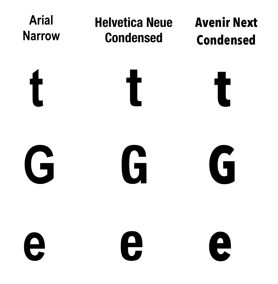 What is the font used in this image? - Quora