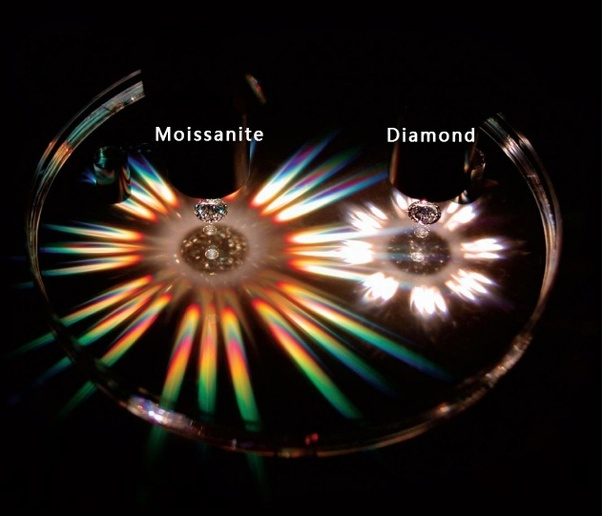 Which is the best substitute for a diamond for astrological