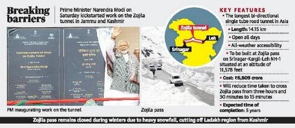Has Narendra Modi brought 'achhe din (the Good Days)'?