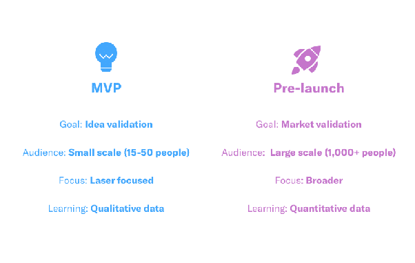 Why is App prelaunch marketing important? - Quora