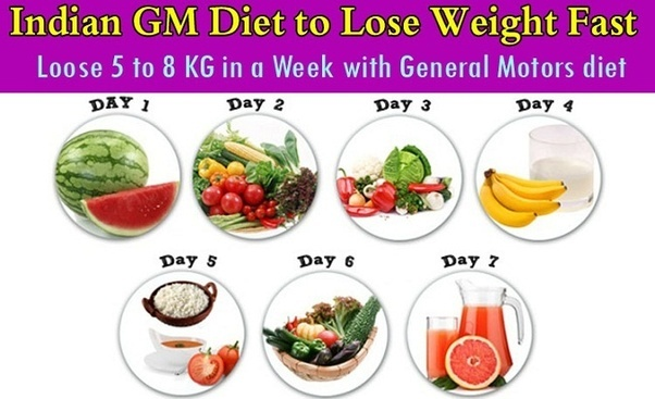 Best lunch for fast weight loss image 9