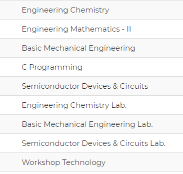 What are the subjects of ECE in first year? - Quora