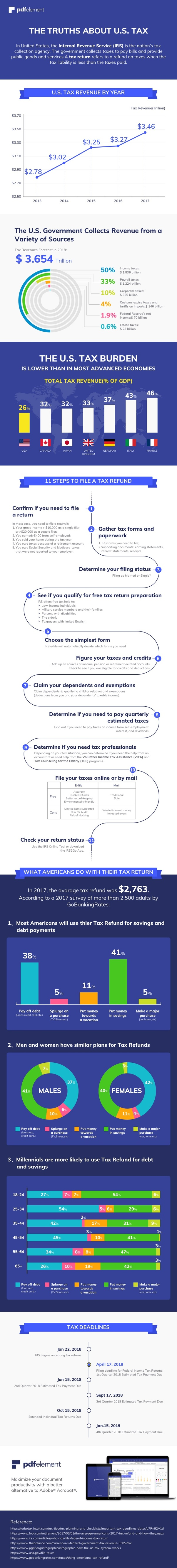How to file tax return quora take a look its original url facts you need to know about tax return falaconquin