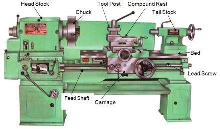 Lathe Machine What are the parts of ...