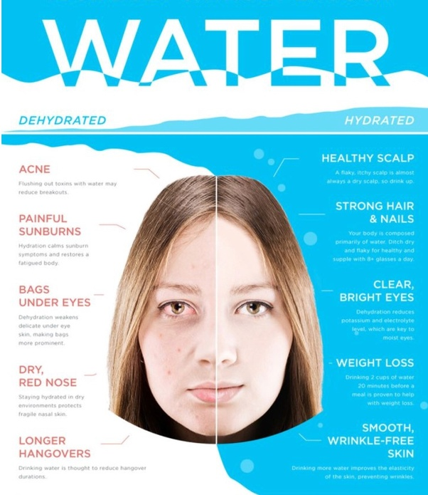 Does Drinking Water Help Get Rid Of Spots