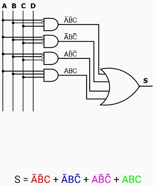 How could I design a logic circuit that counts the number of