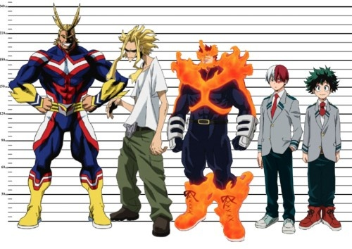 Are There Any Main Anime Characters Who Are Tall Quora