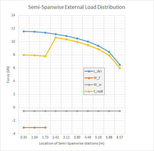How To Use Schrenk Approximation To Model Lift Quora